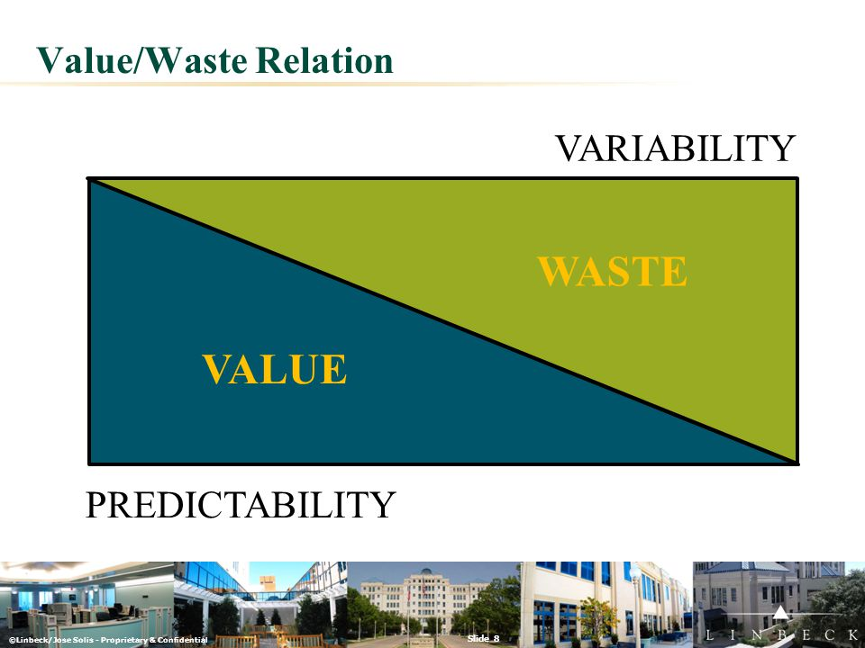 Waste Types: Discrete, Synergistic, Systemic