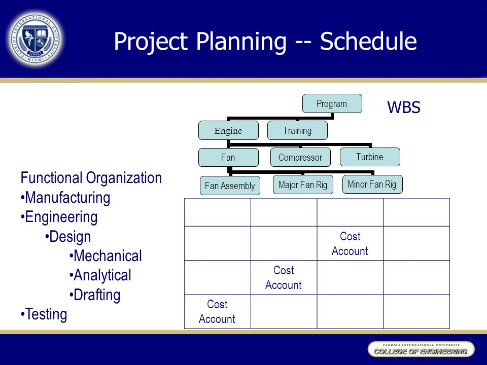 Project Planning -- Schedule