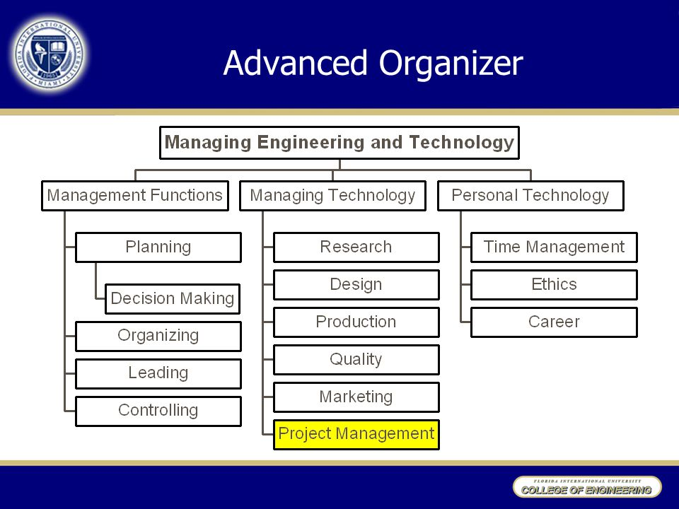 * 07/16/96 Advanced Organizer *
