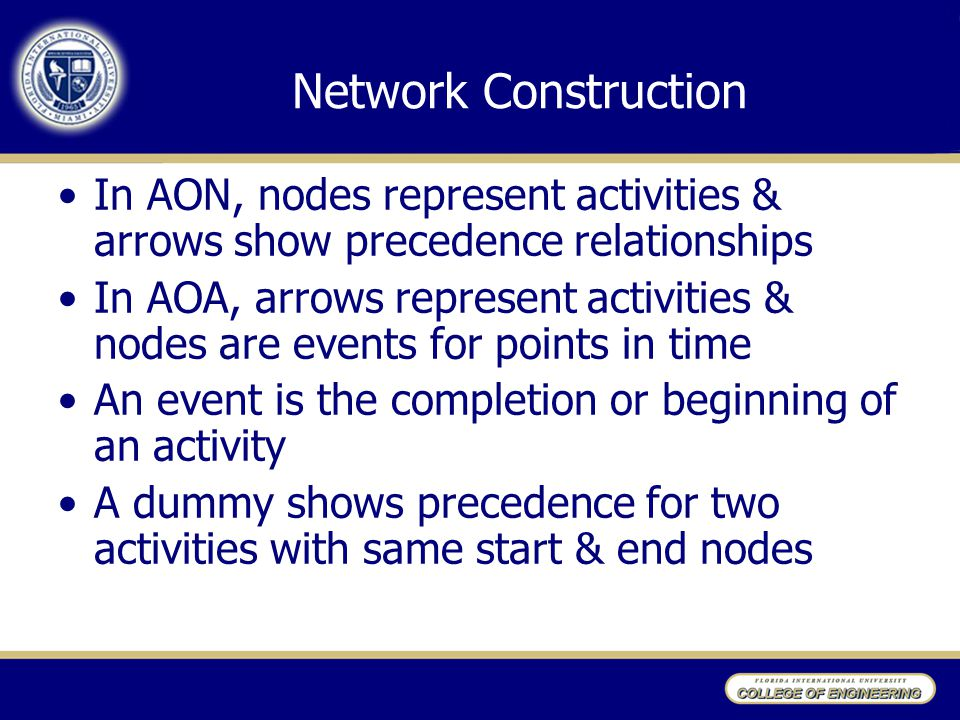 * 07/16/96. Network Construction. In AON, nodes represent activities & arrows show precedence relationships.