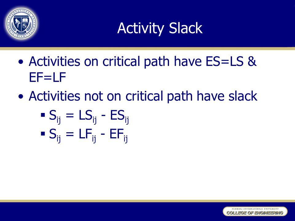 Activity Slack Activities on critical path have ES=LS & EF=LF