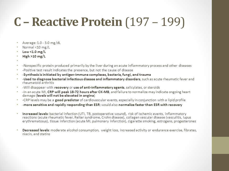 C – Reactive Protein (197 – 199)