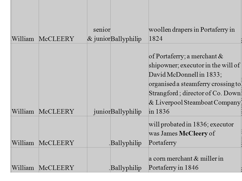 woollen drapers in Portaferry in 1824