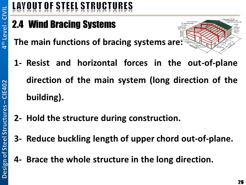 LAYOUT OF STEEL STRUCTURES