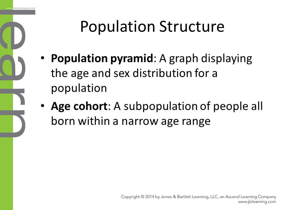 Population Structure Population pyramid: A graph displaying the age and sex distribution for a population.