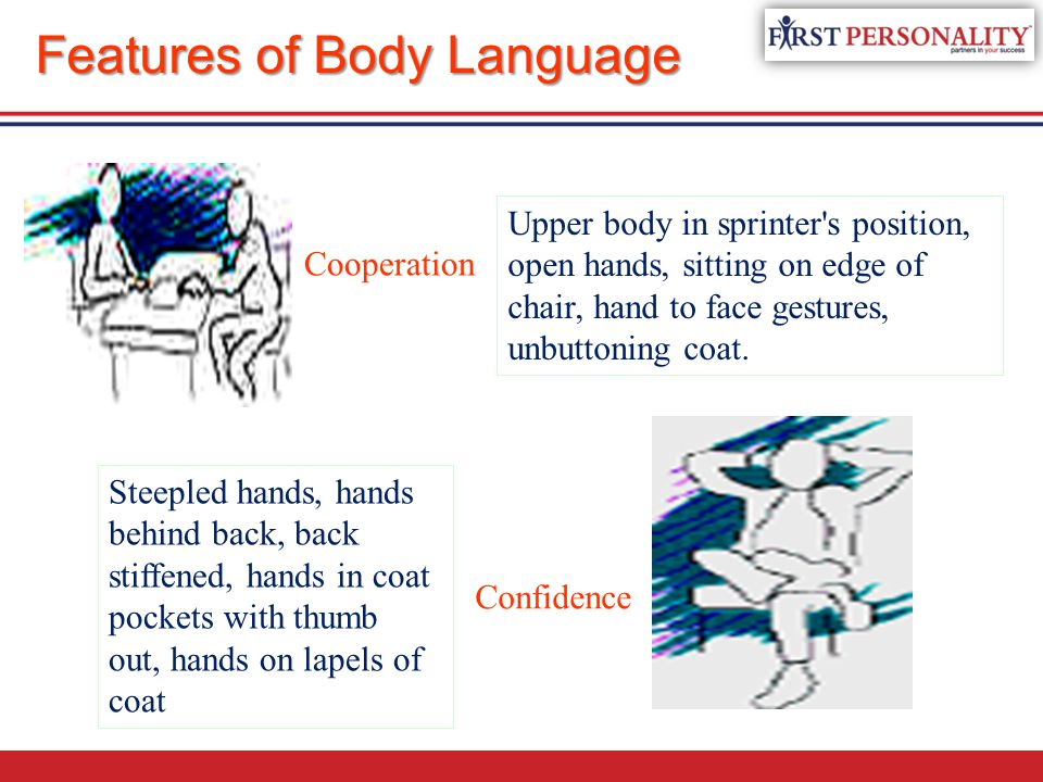 Features of Body Language