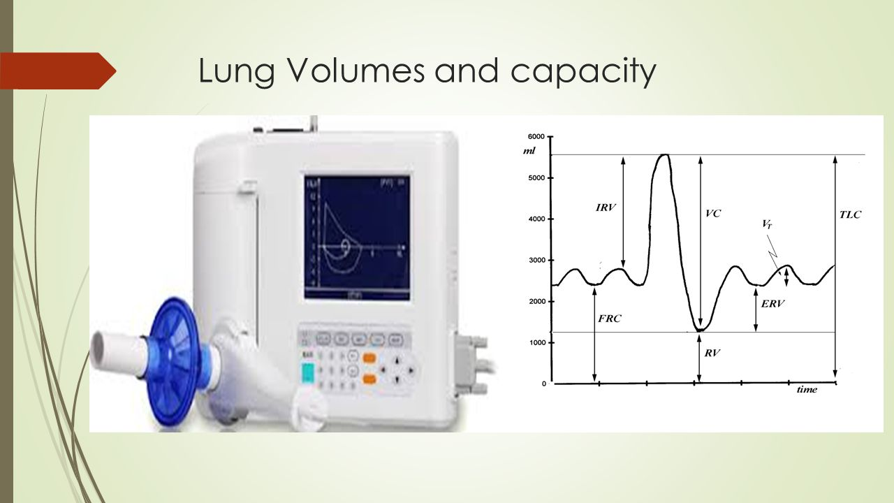 Lung Volumes and capacity