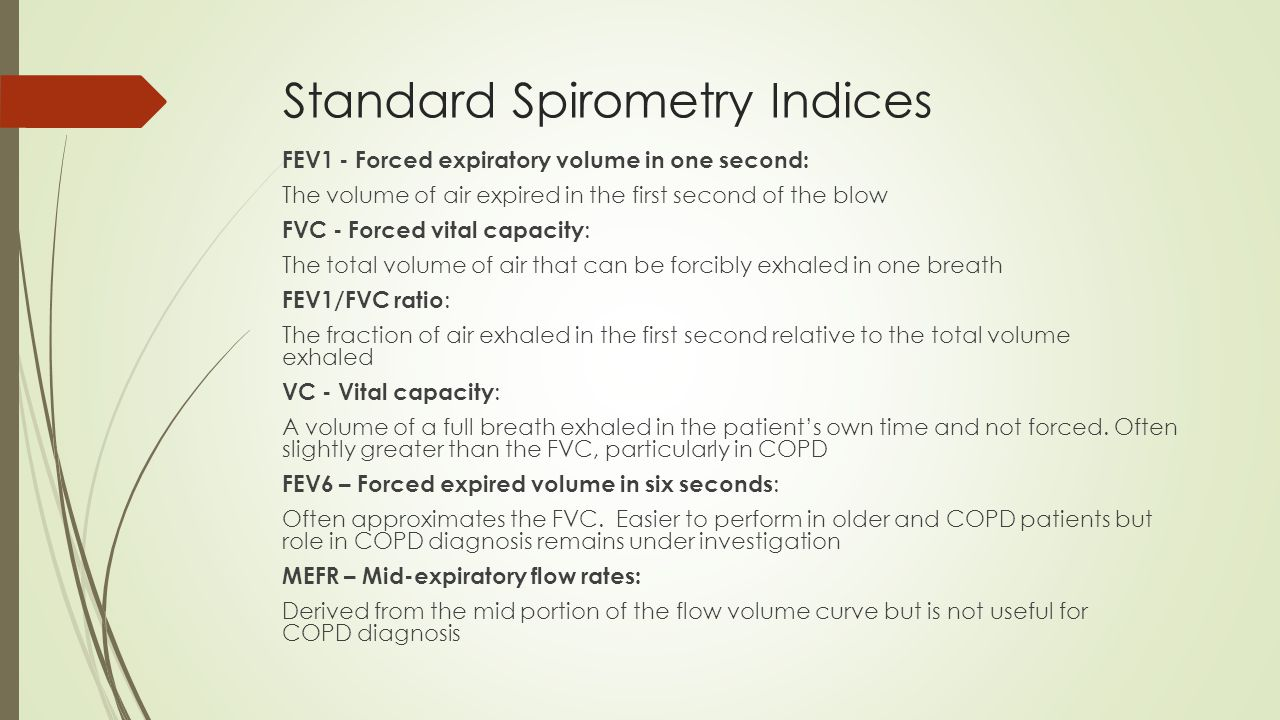 Standard Spirometry Indices