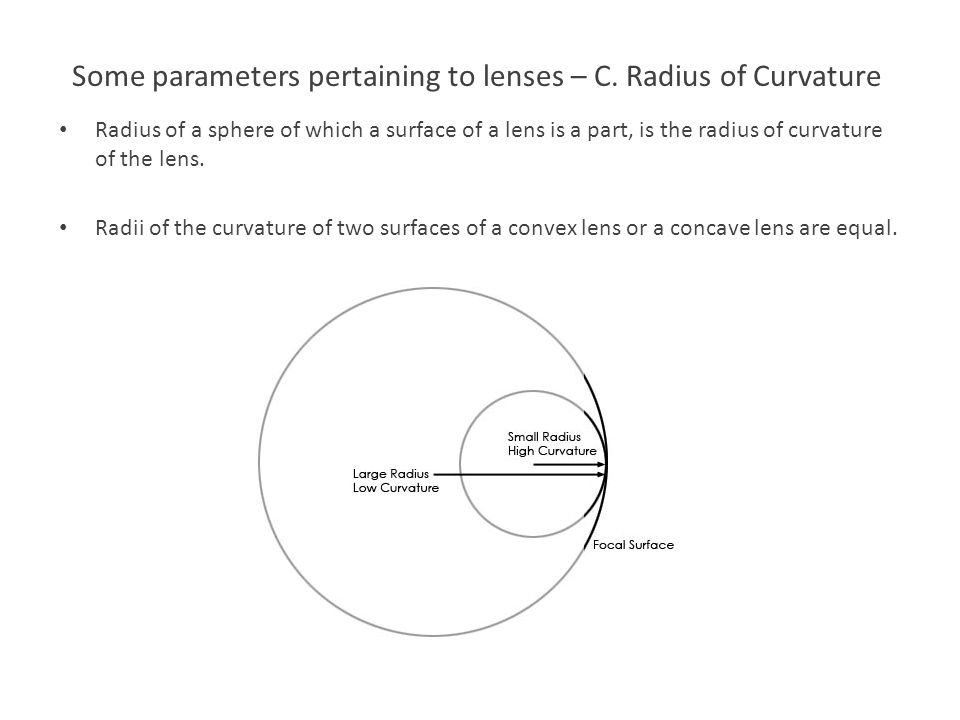 Some parameters pertaining to lenses – C. Radius of Curvature