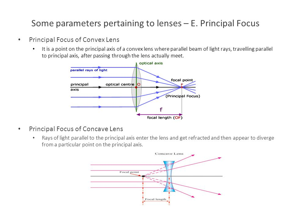 Some parameters pertaining to lenses – E. Principal Focus