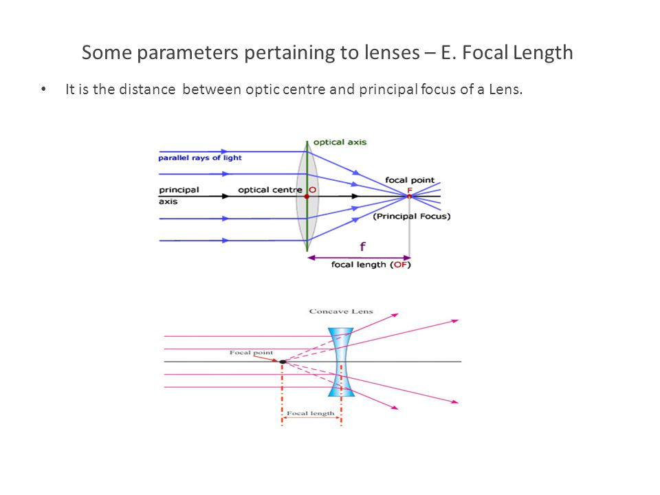 Some parameters pertaining to lenses – E. Focal Length