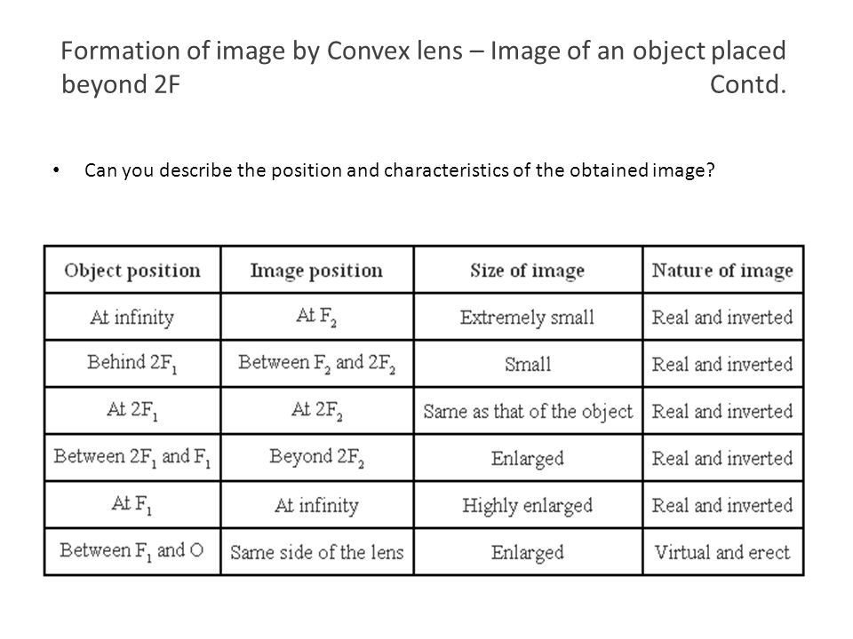 Formation of image by Convex lens – Image of an object placed beyond 2F Contd.
