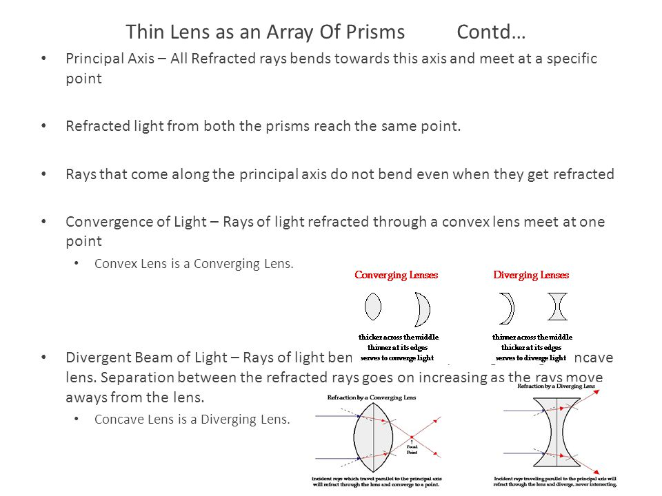 Thin Lens as an Array Of Prisms Contd…