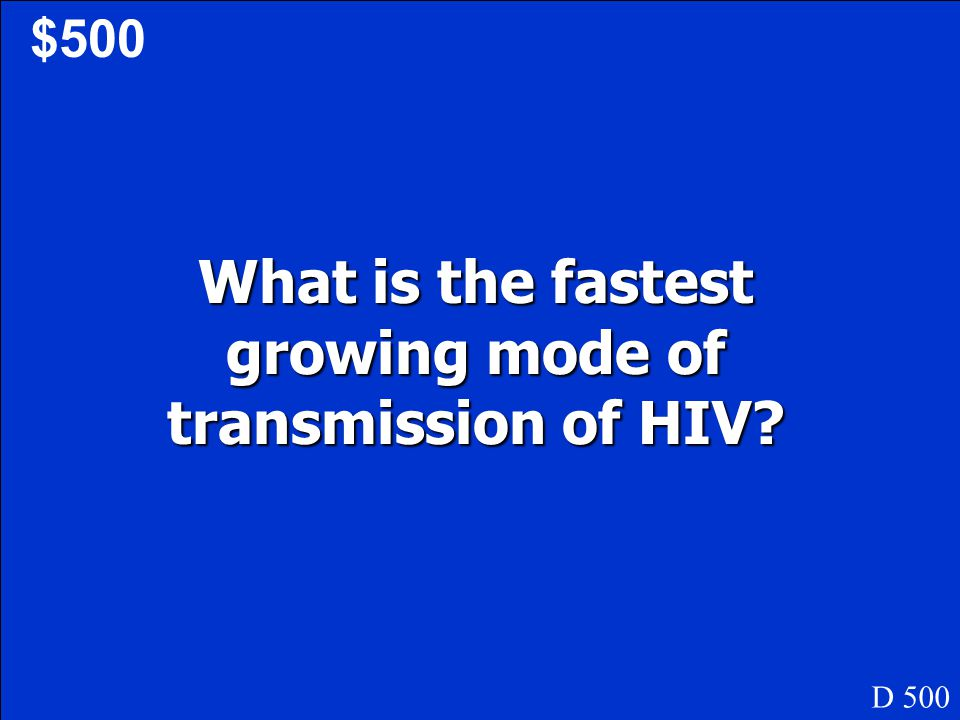 What is the fastest growing mode of transmission of HIV