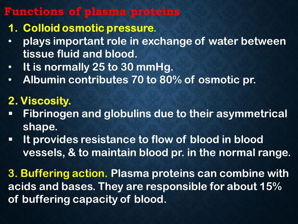 Functions of plasma proteins