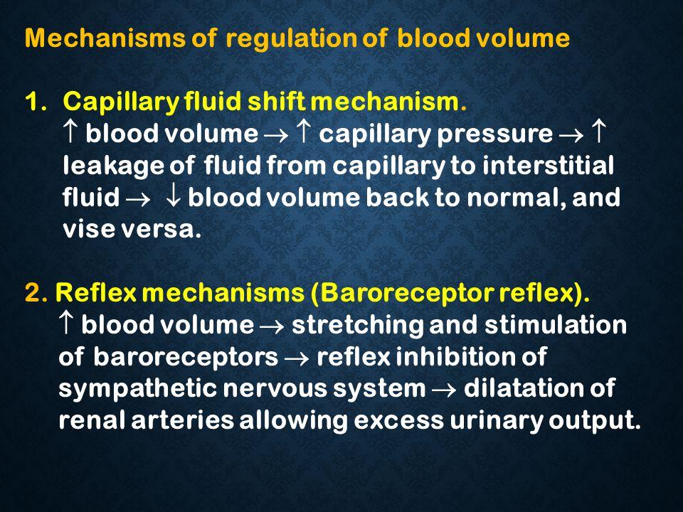 Mechanisms of regulation of blood volume