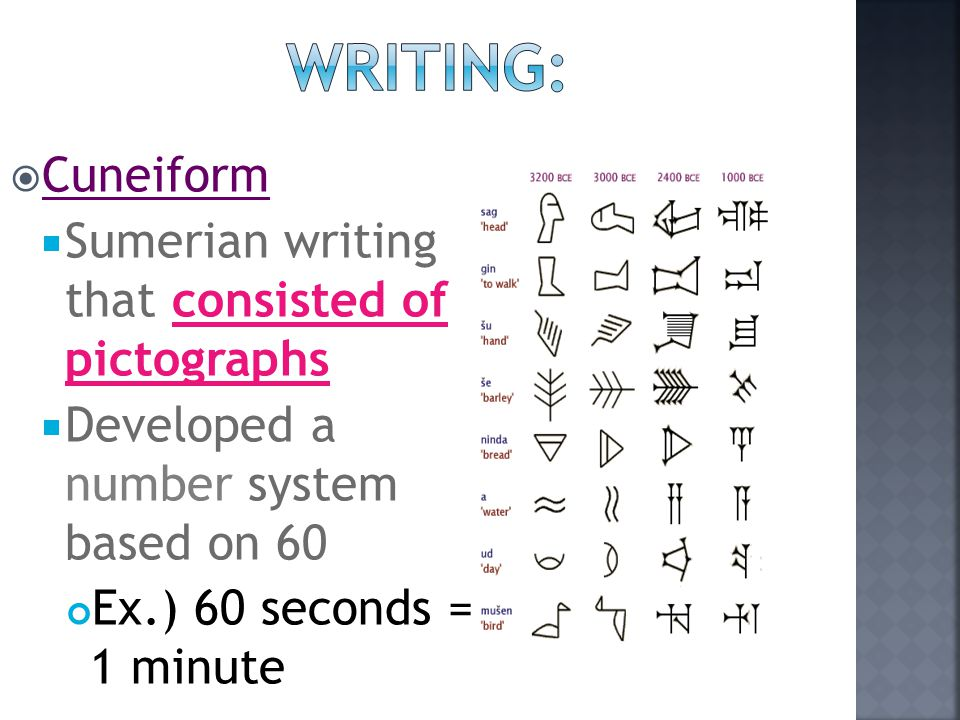 Writing: Cuneiform Sumerian writing that consisted of pictographs
