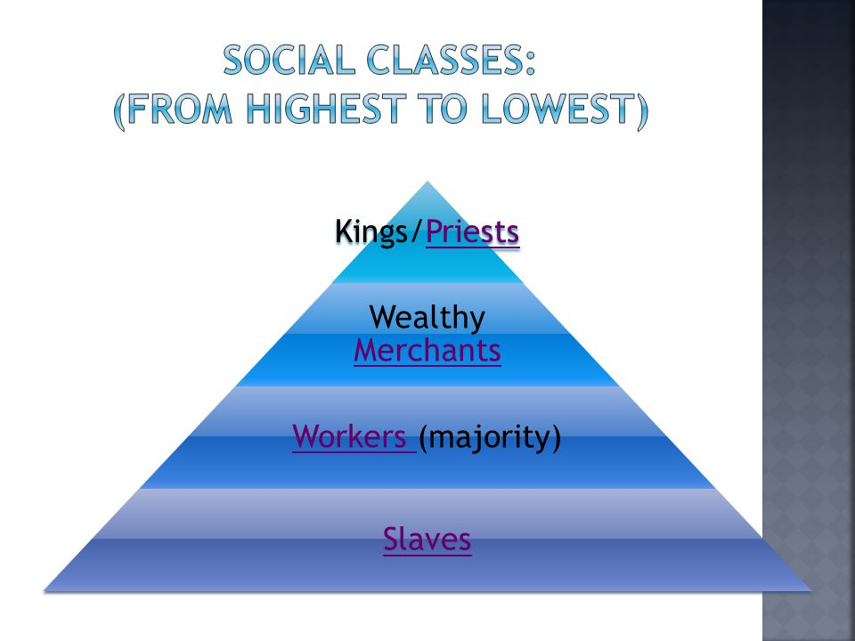 Social Classes: (from highest to lowest)