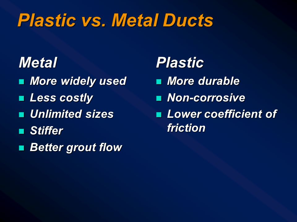 Plastic vs. Metal Ducts Metal Plastic More widely used Less costly