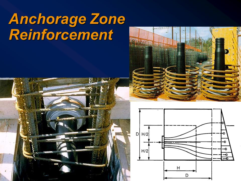 Anchorage Zone Reinforcement