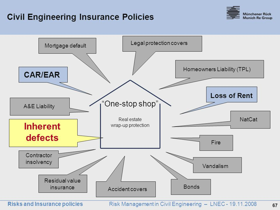 Inherent defects Civil Engineering Insurance Policies CAR/EAR