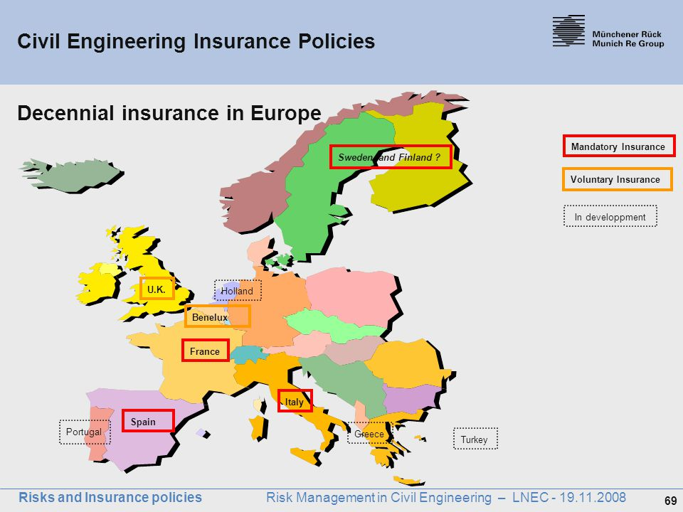 Civil Engineering Insurance Policies