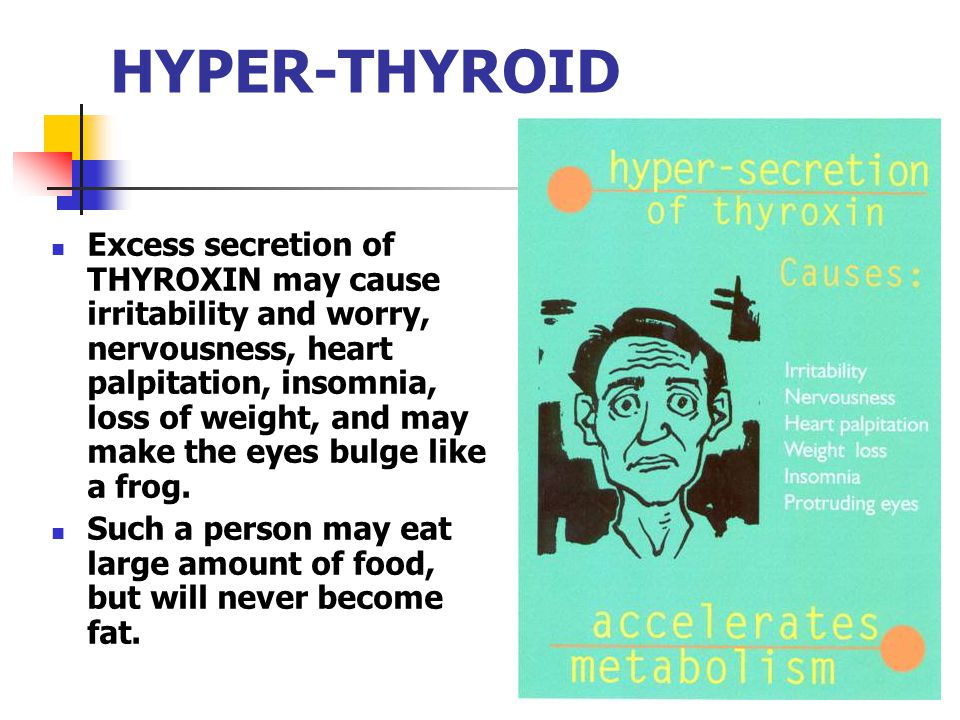 HYPER-THYROID