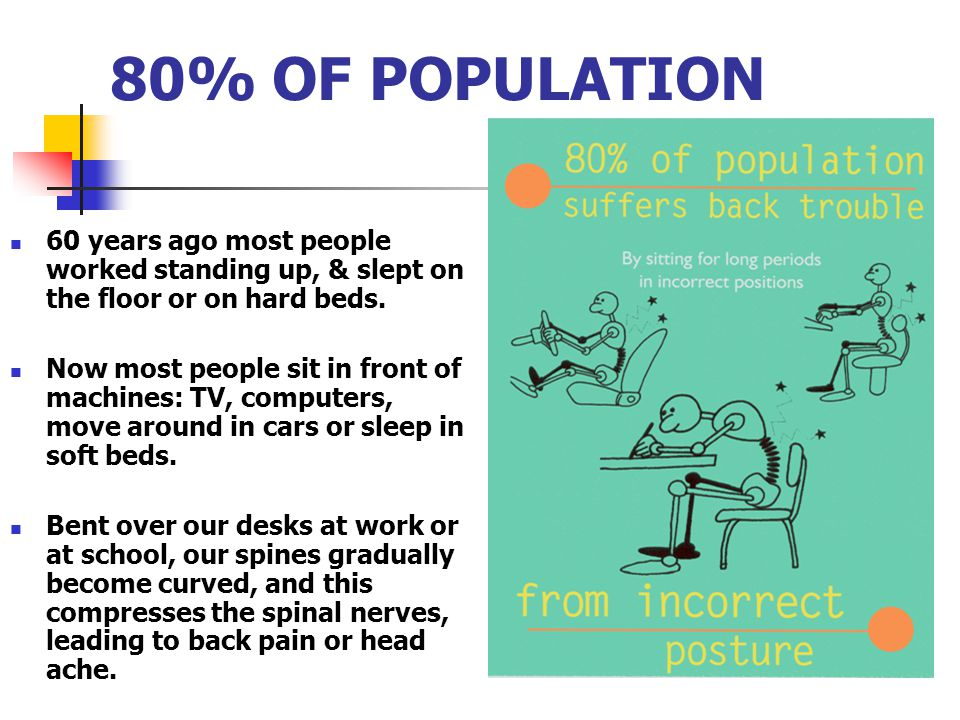 80% OF POPULATION 60 years ago most people worked standing up, & slept on the floor or on hard beds.