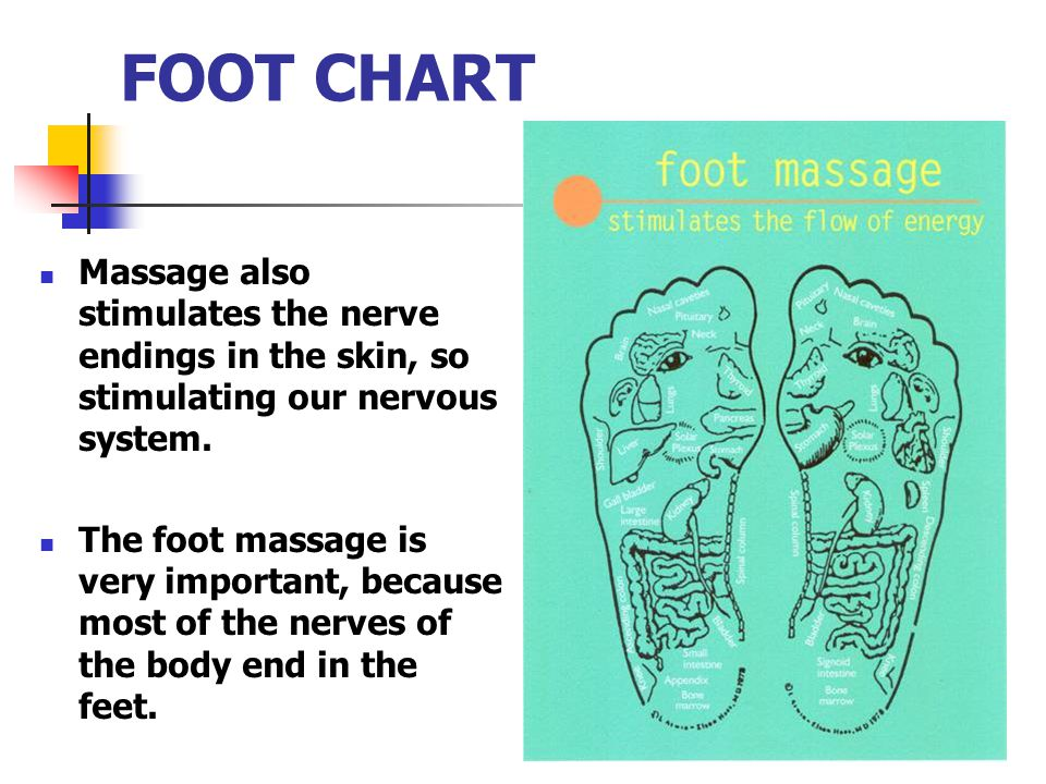 FOOT CHART Massage also stimulates the nerve endings in the skin, so stimulating our nervous system.