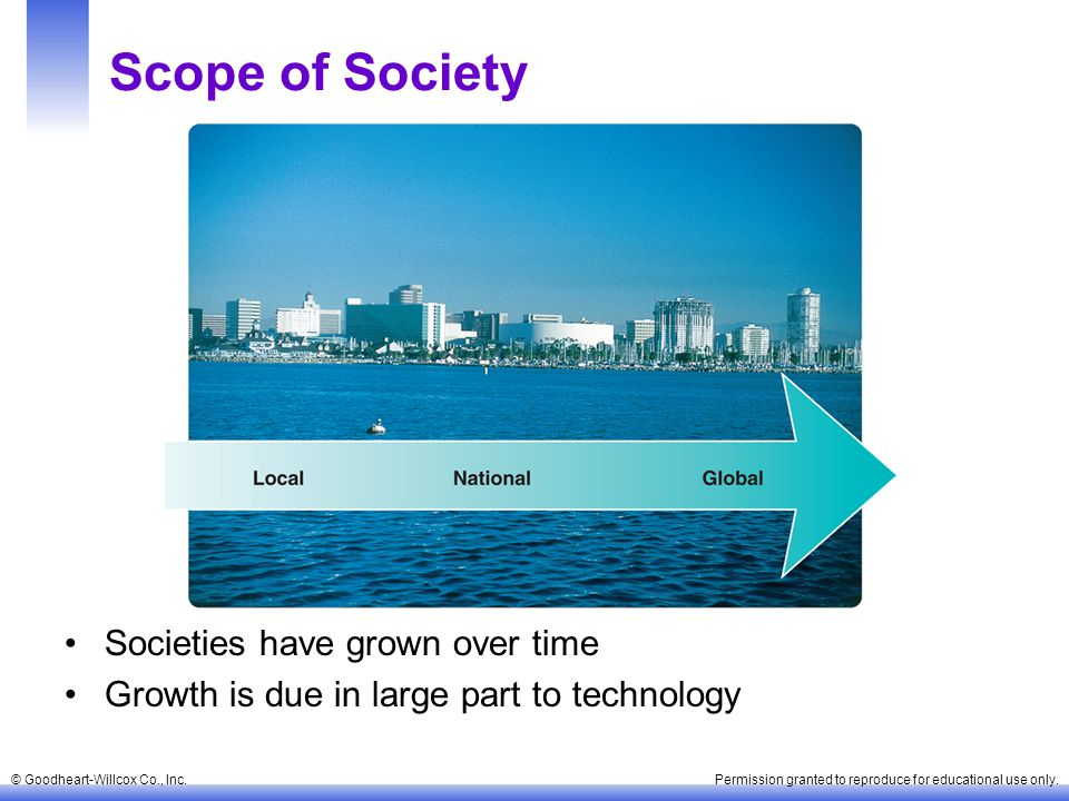 Scope of Society Societies have grown over time
