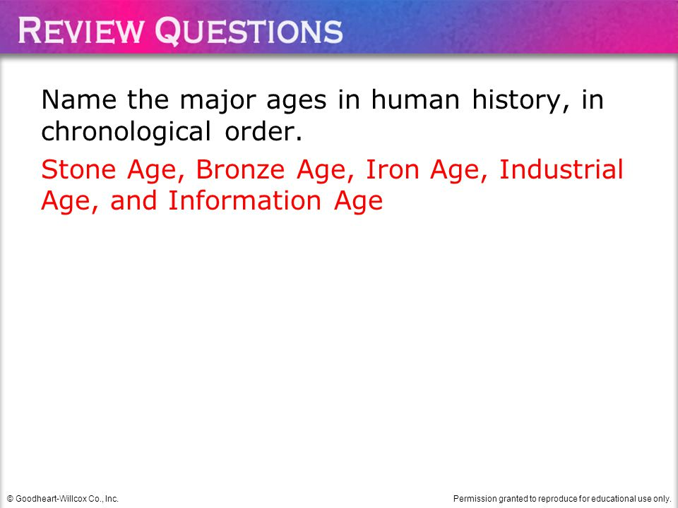 Name the major ages in human history, in chronological order.