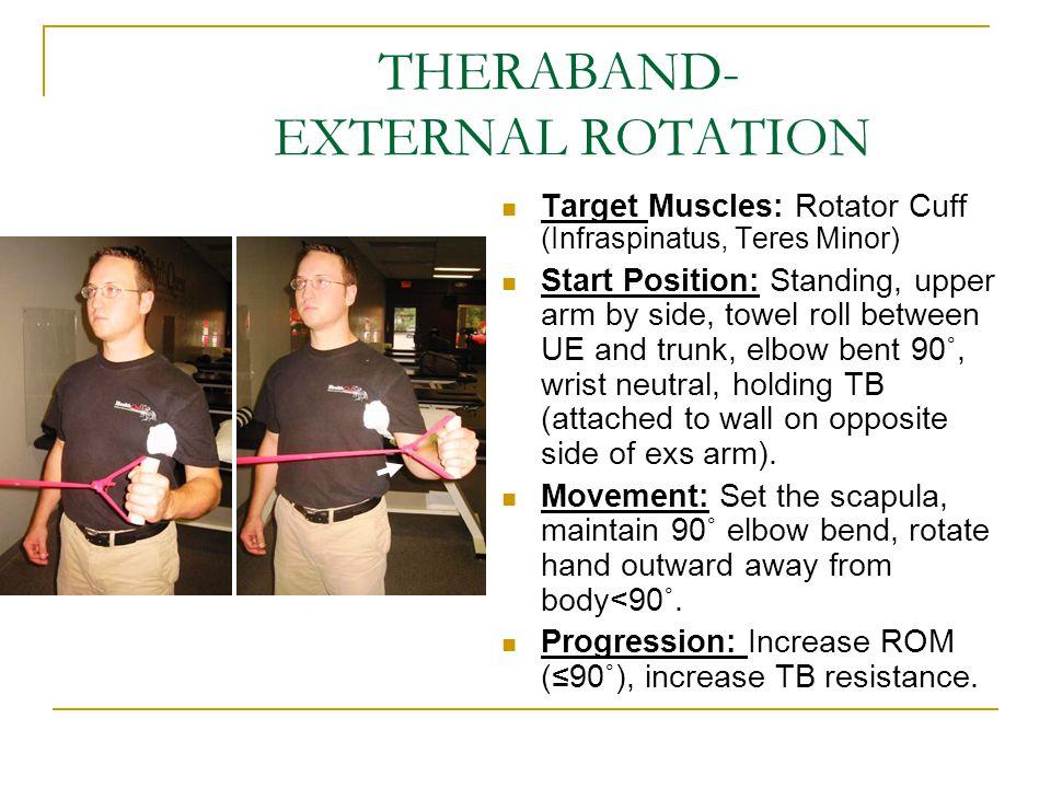 THERABAND- EXTERNAL ROTATION