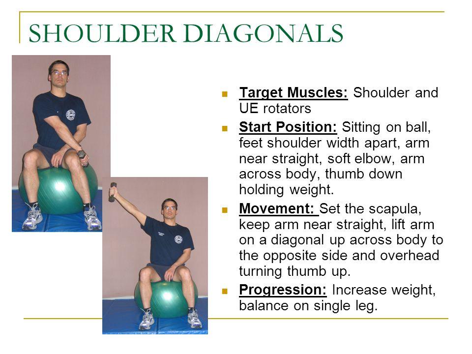 SHOULDER DIAGONALS Target Muscles: Shoulder and UE rotators
