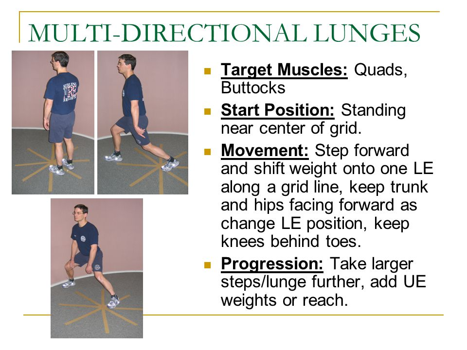MULTI-DIRECTIONAL LUNGES