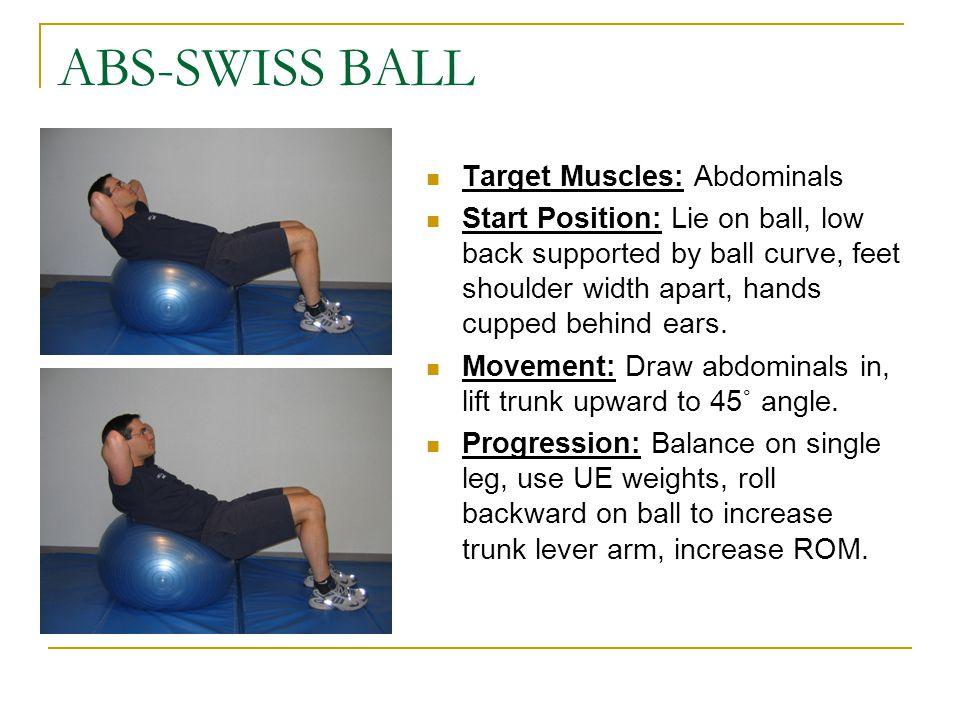 ABS-SWISS BALL Target Muscles: Abdominals