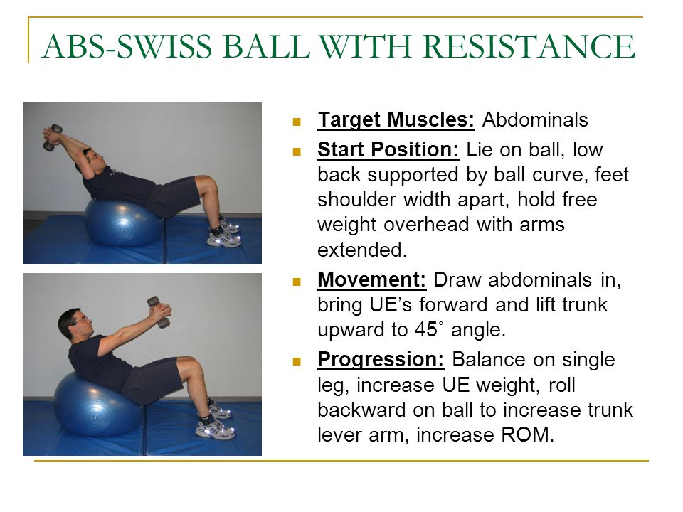ABS-SWISS BALL WITH RESISTANCE