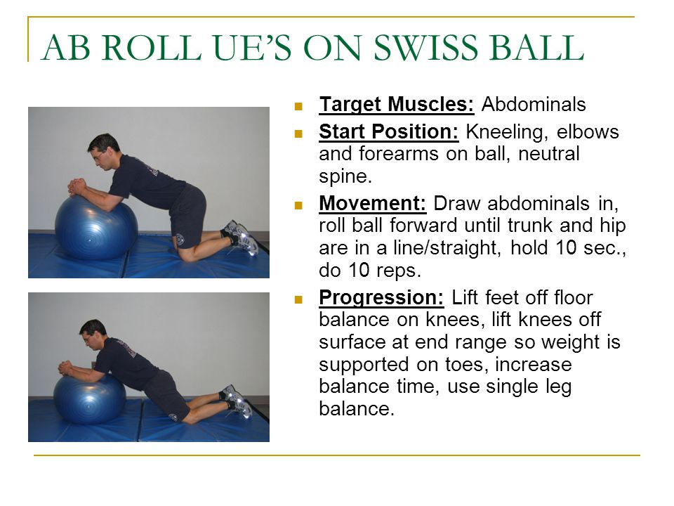 AB ROLL UE'S ON SWISS BALL