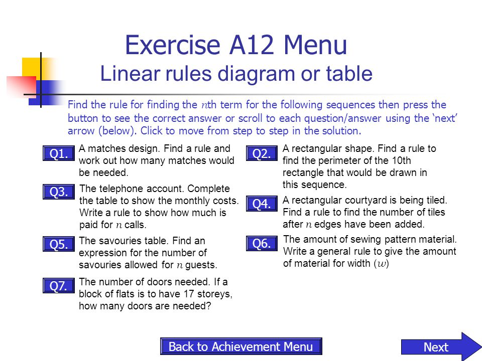 Exercise A12 Menu Linear rules diagram or table