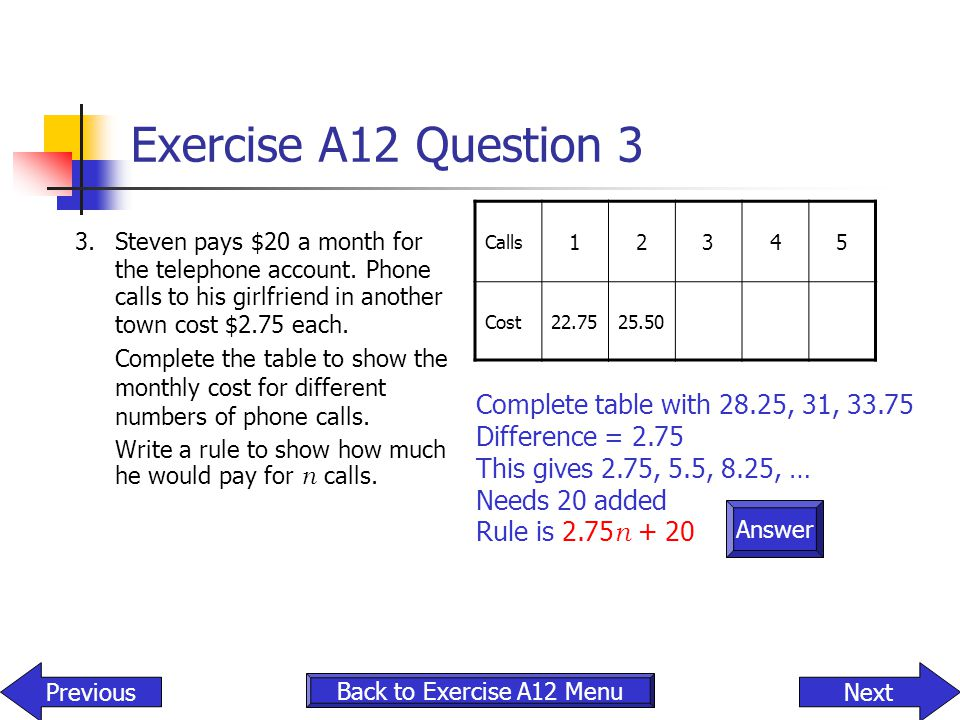 Exercise A12 Question 3 Complete table with 28.25, 31, 33.75