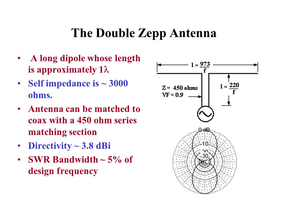 The Double Zepp Antenna
