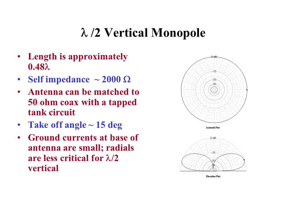  /2 Vertical Monopole Length is approximately 0.48