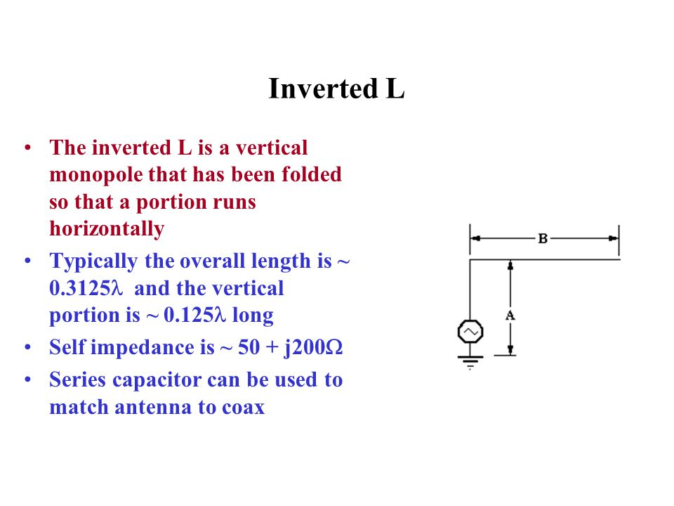 Inverted L The inverted L is a vertical monopole that has been folded so that a portion runs horizontally.