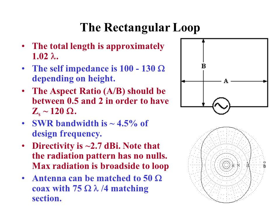 The Rectangular Loop The total length is approximately 1.02 .