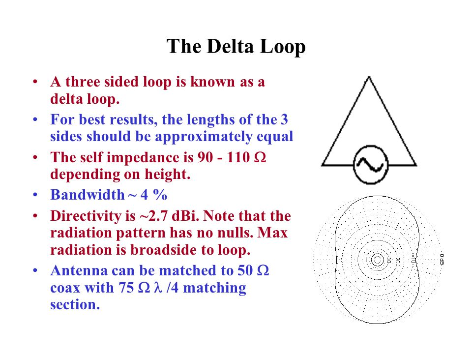 The Delta Loop A three sided loop is known as a delta loop.