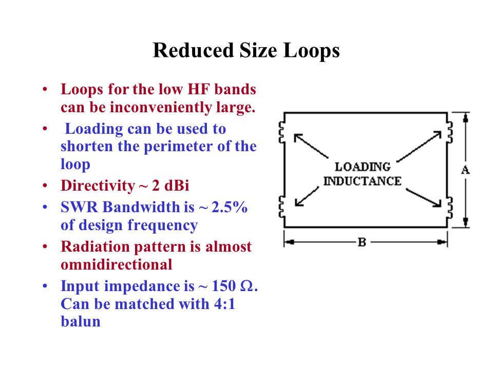Reduced Size Loops Loops for the low HF bands can be inconveniently large. Loading can be used to shorten the perimeter of the loop.