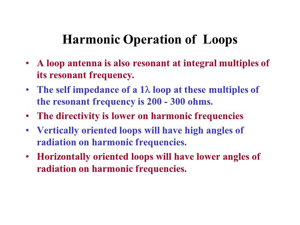 Harmonic Operation of Loops