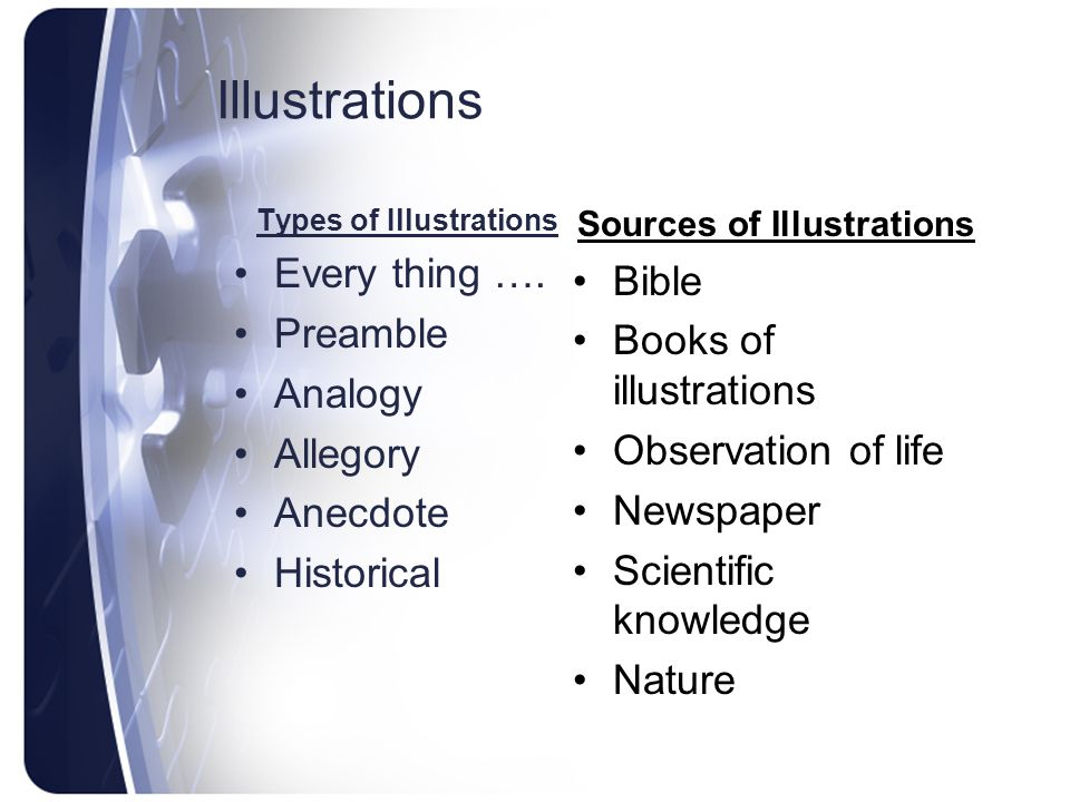 Types of Illustrations Sources of Illustrations