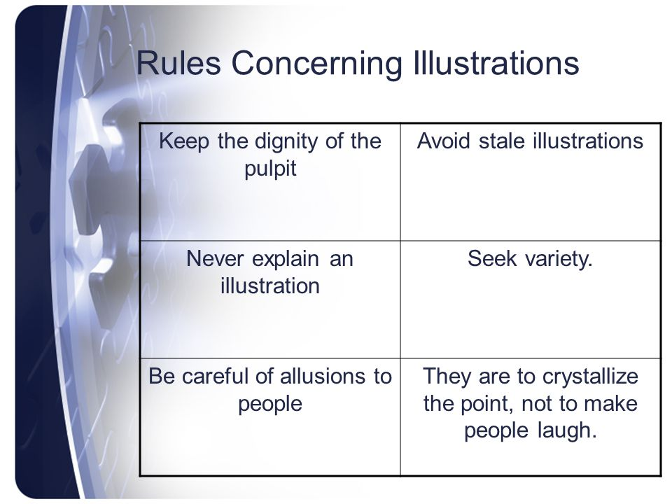 Rules Concerning Illustrations