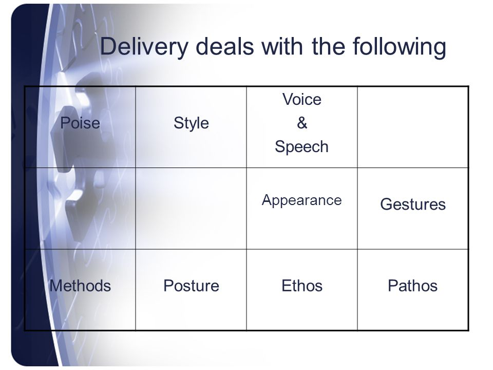 Delivery deals with the following