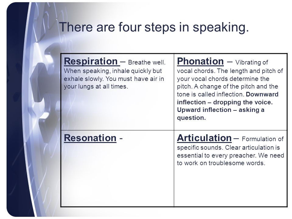 There are four steps in speaking.